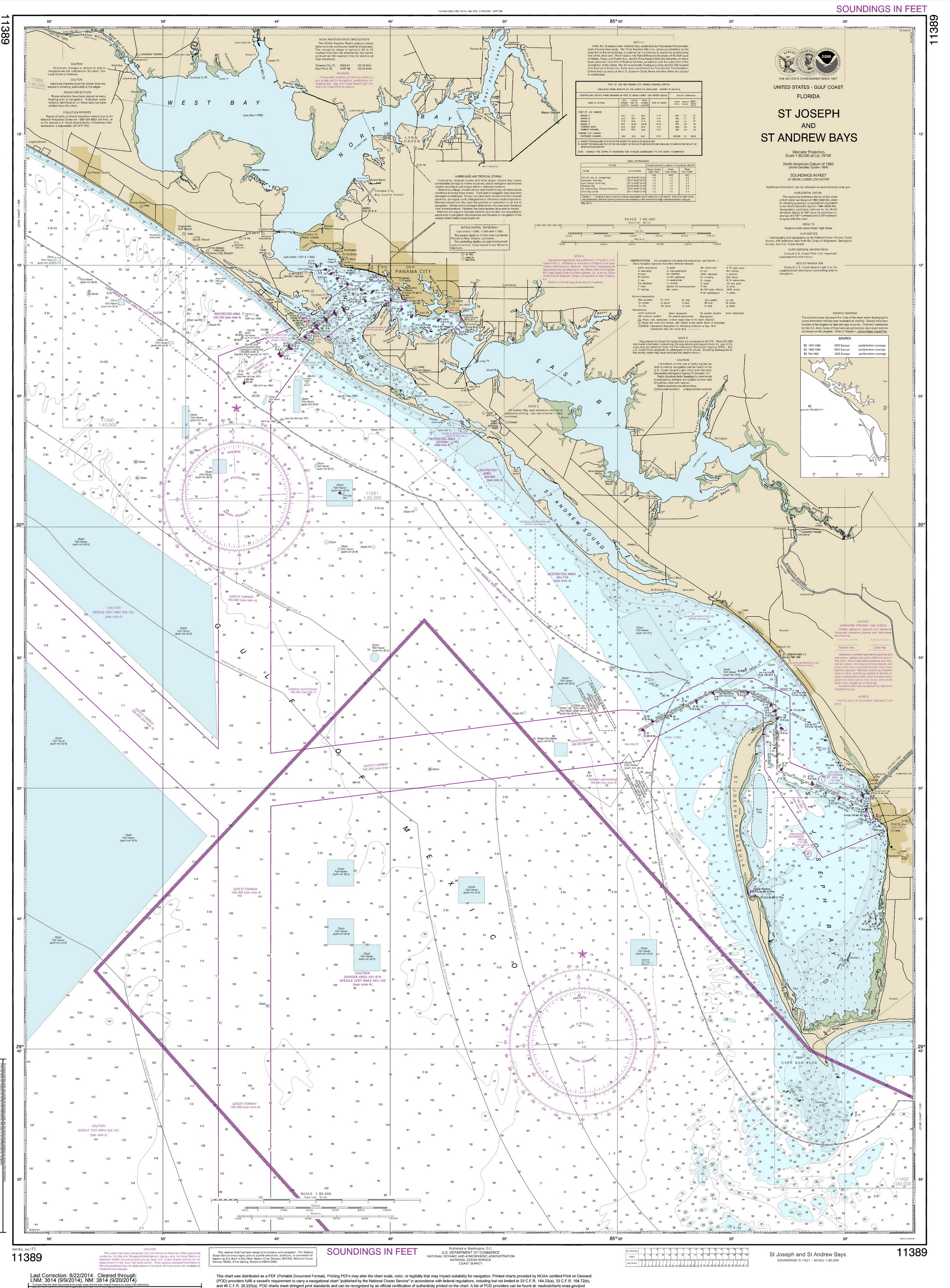 Florida gulf map images diagram writing sample and guide for Spring warrior fish camp