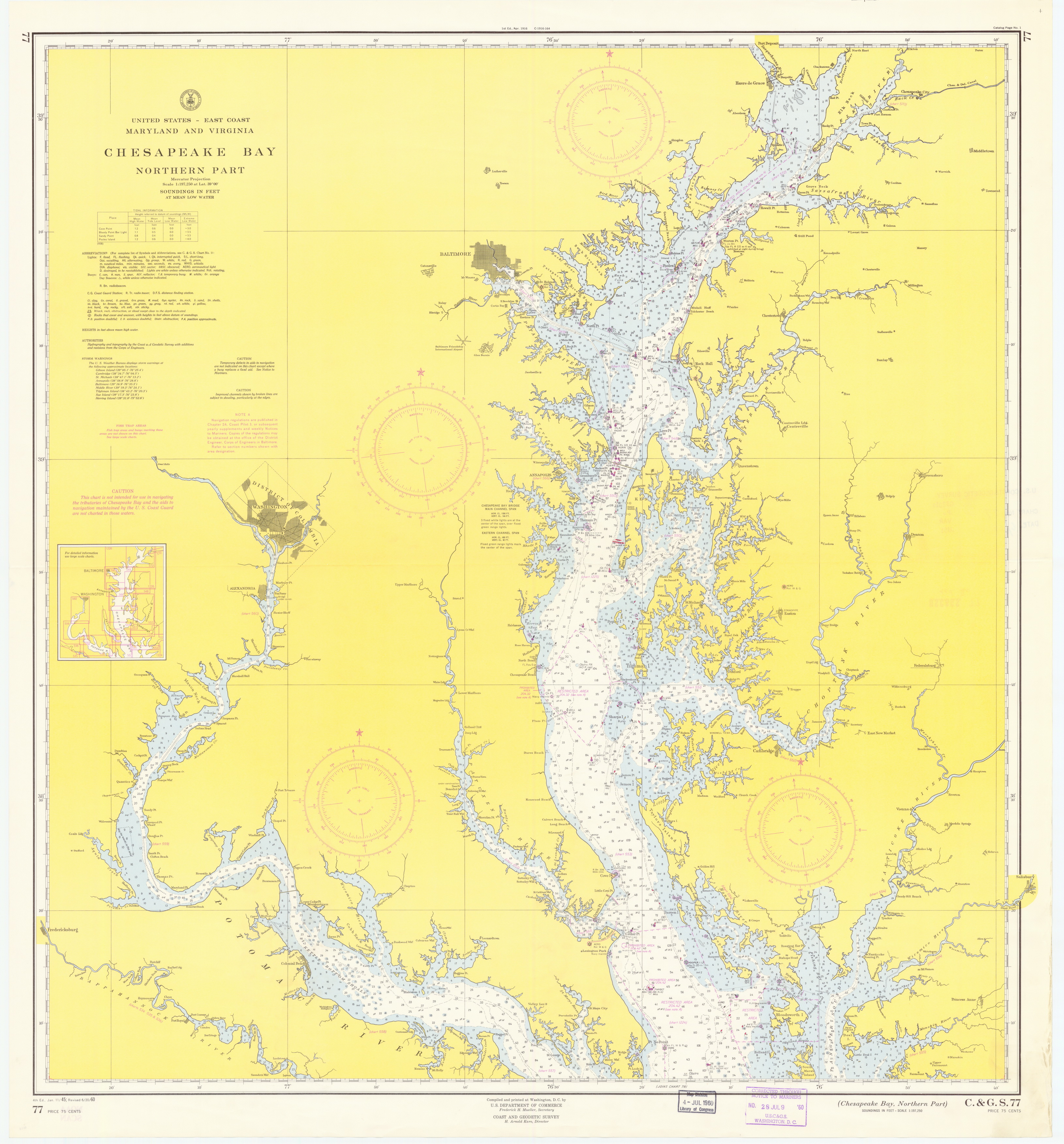 Historical Nautical Charts Of The Southern Part Of The