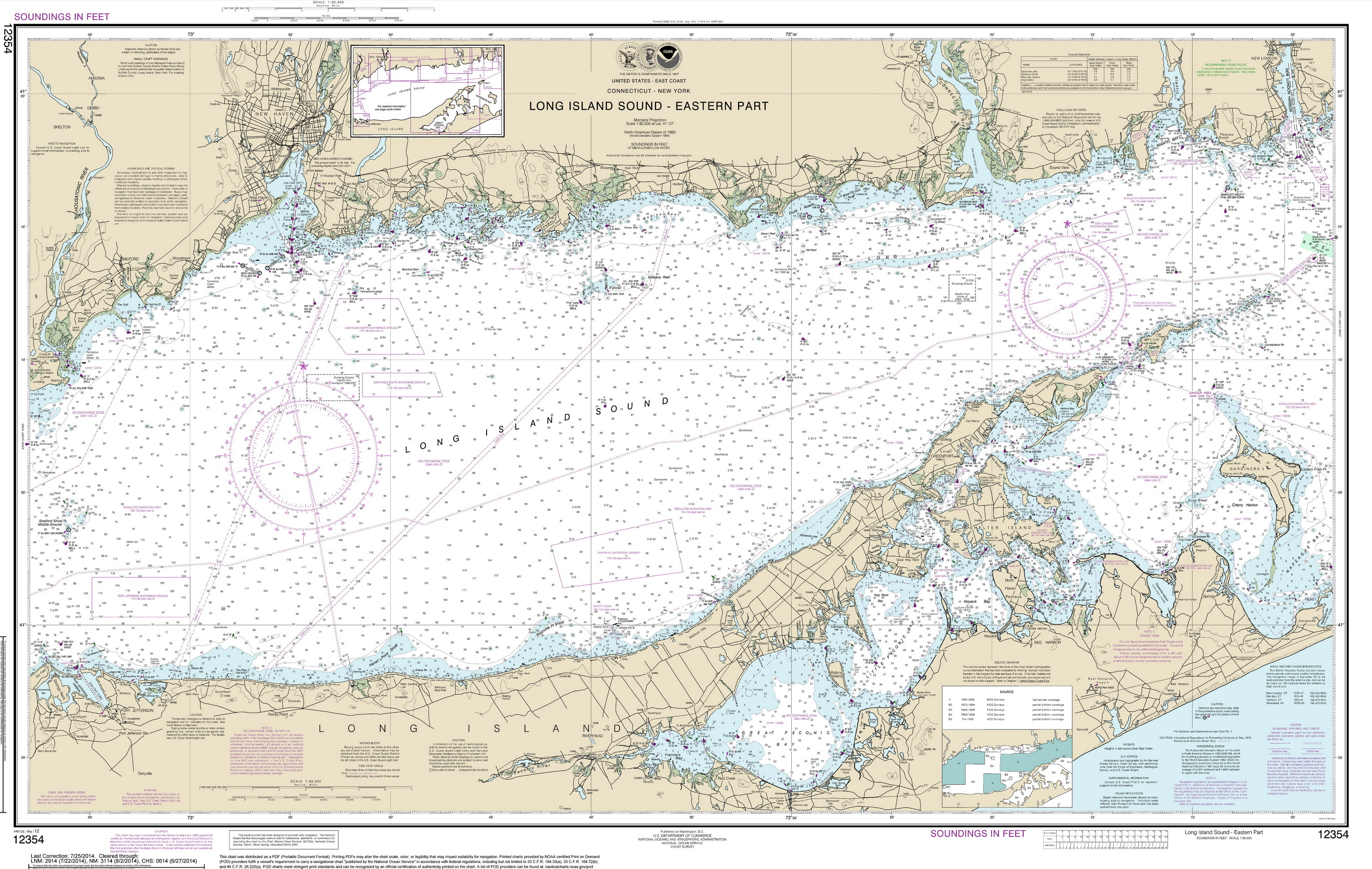 Old Chart Of Long Island Sound
