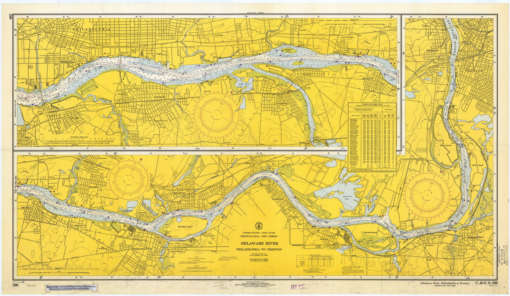Delaware River Philadelphia to Trenton 1968 Old Map Nautical Chart