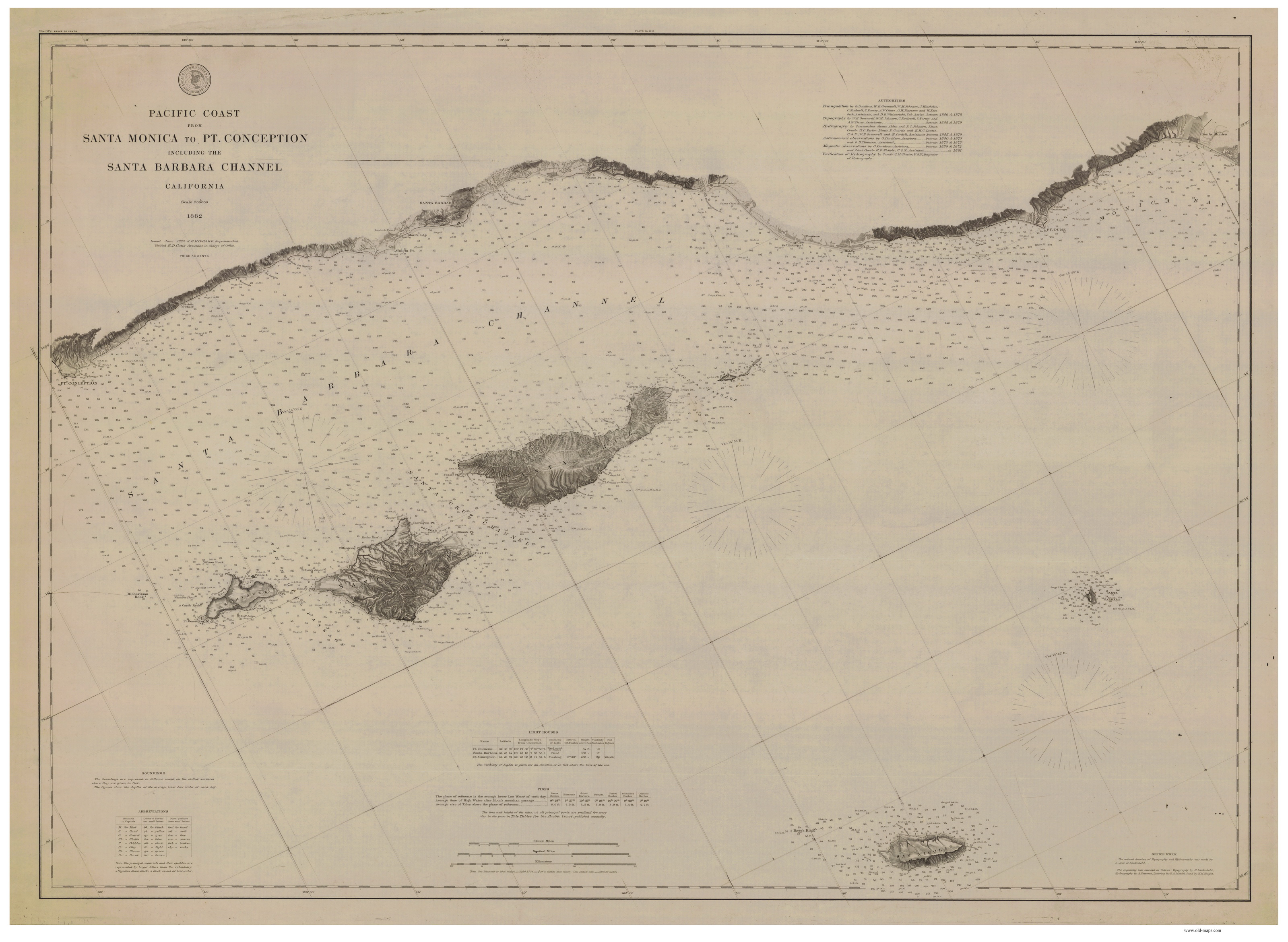 Santa Monica to Point Conception 1882a Nautical Map Reprint 5200